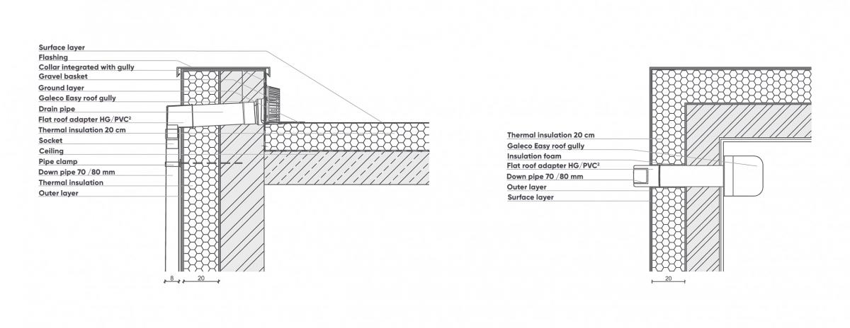 Technical information | Galeco Sp  z o o